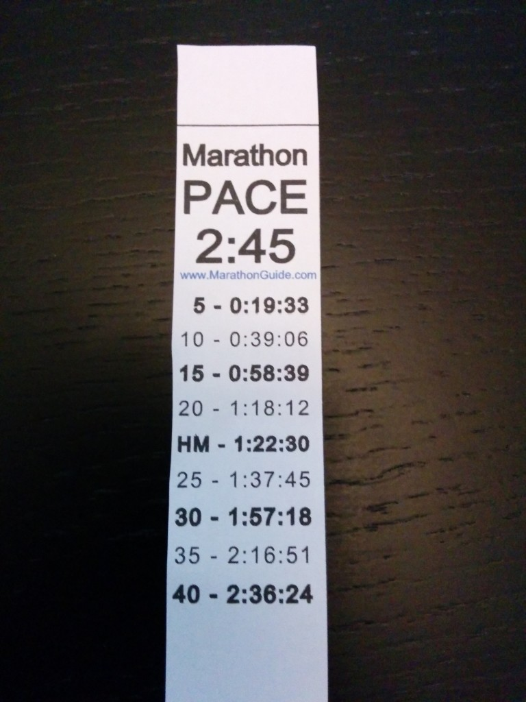 2:45 pace band for Berlin Marathon 2014.