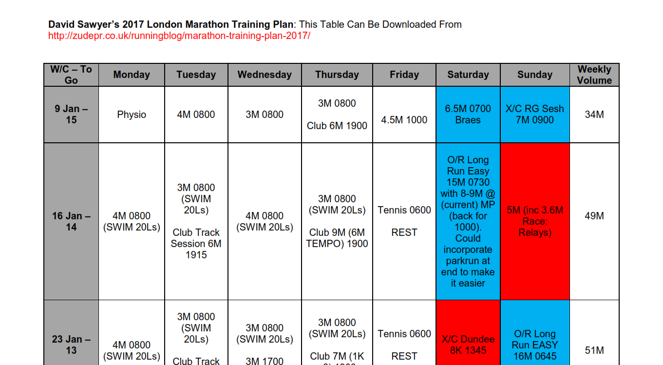 David Sawyer London Marathon Training Plan 2017
