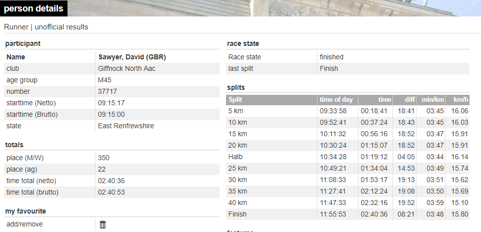 David_Sawyer_5k_Splits_Berlin_Marathon