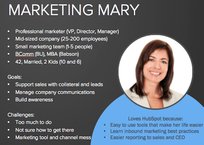 Hubspot Marketing Mary RESET David Sawyer Zude PR Glasgow